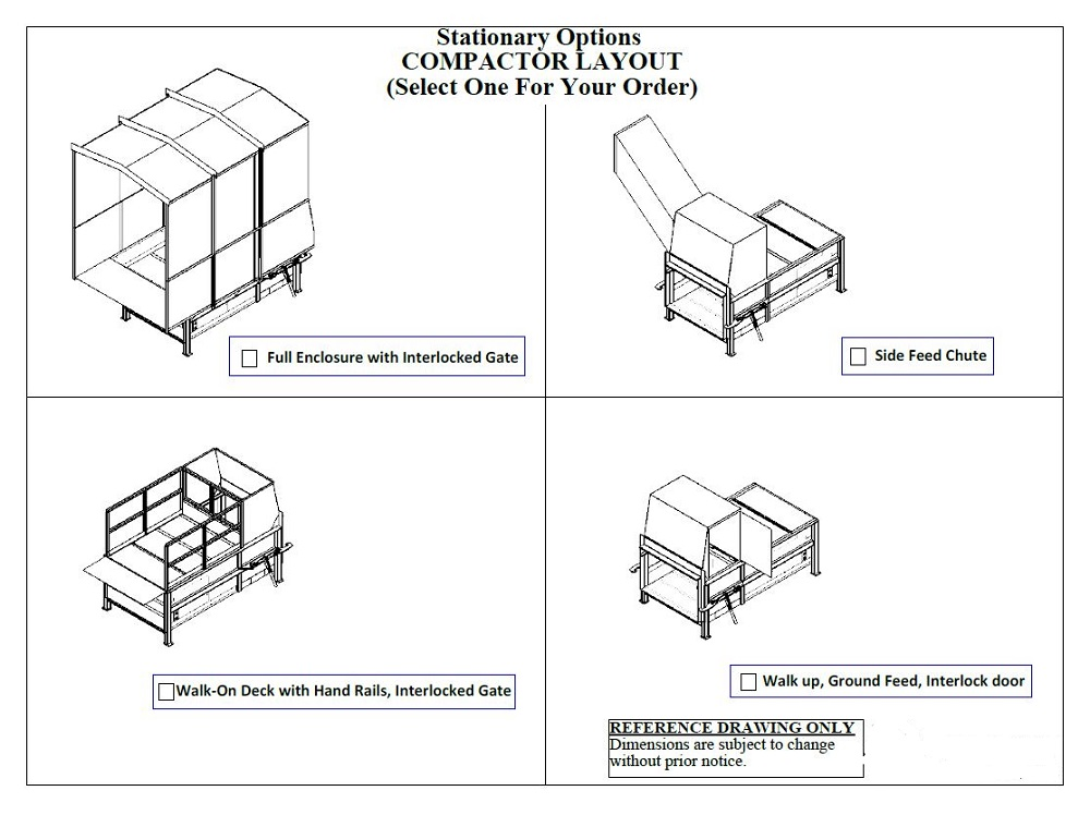 Stationary Compactor Layouts